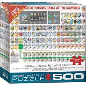 "Eurographics (6500-5355) - ""Illustriertes Periodensystem der Elemente"" - 500 Teile Puzzle"